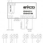 EV6421 měřicí vstup